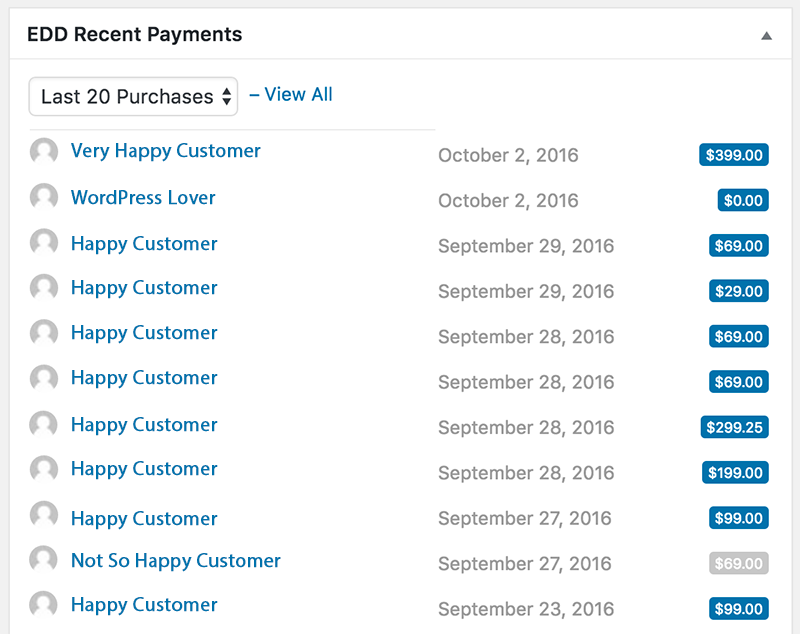 WPRichSnippets Easy digital Downloads Recent Payments