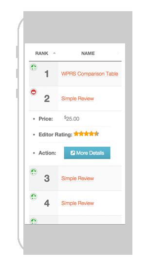 wprs-datatables-responsive